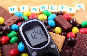 Senior Care in Charlotte NC: Is Your Parent at Increased Risk for Diabetes?
